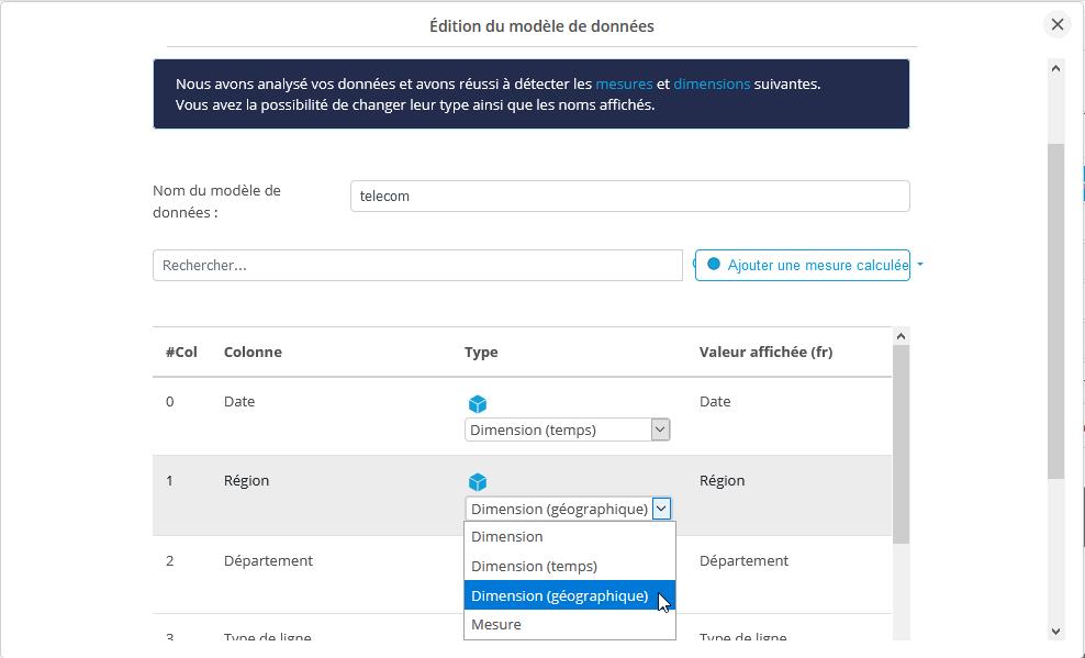 Modèle de données assistant création dashboard